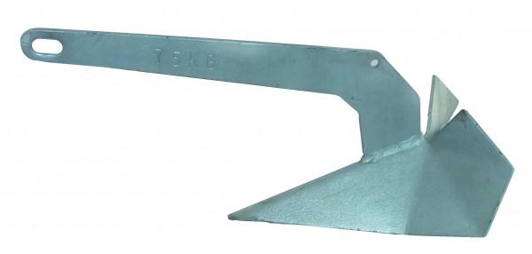Anchor Type Delta