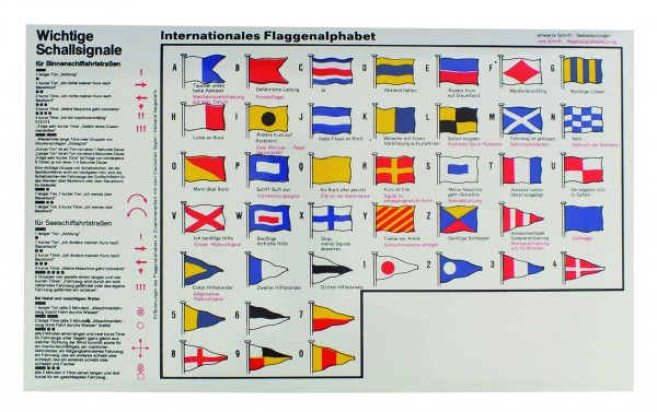 Sticker flag alphabet